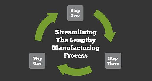 Streamlining_Manufacturing_Processes_-_2016_Feb_9.jpg